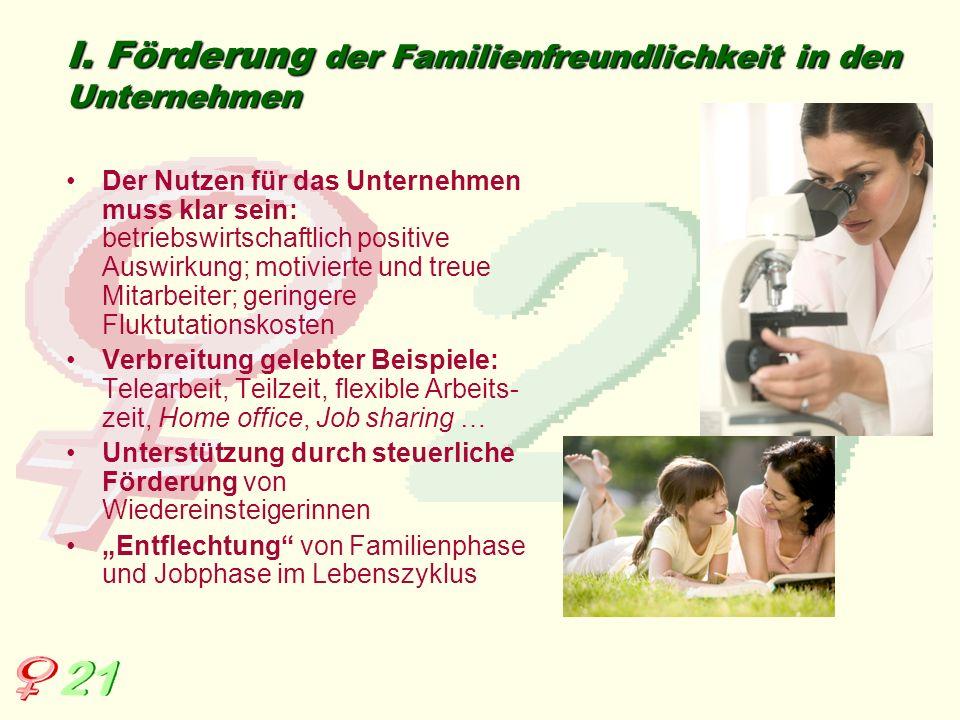I. Förderung der Familienfreundlichkeit in den Unternehmen
