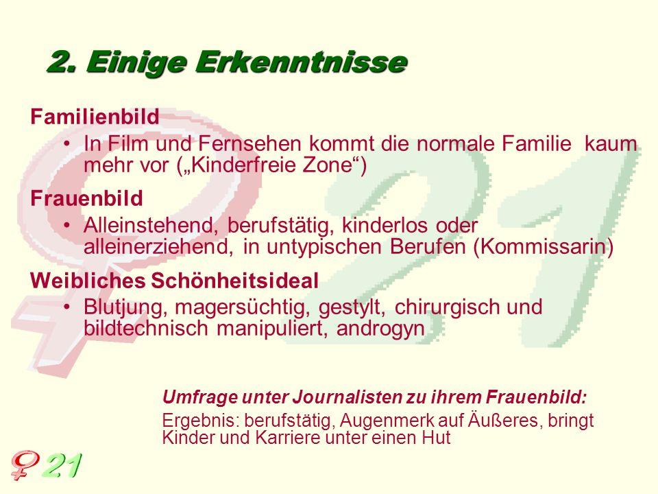2. Einige Erkenntnisse Familienbild
