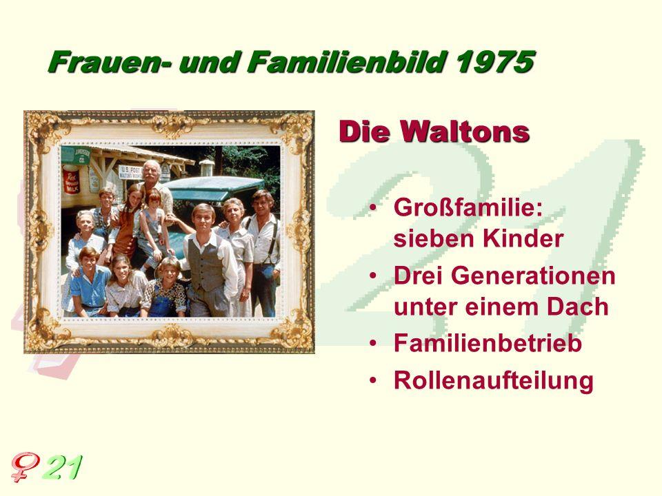 Frauen- und Familienbild 1975