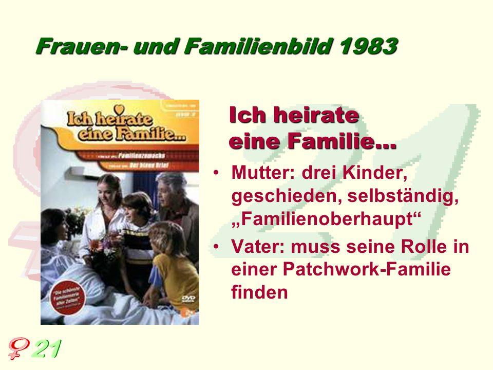 Frauen- und Familienbild 1983
