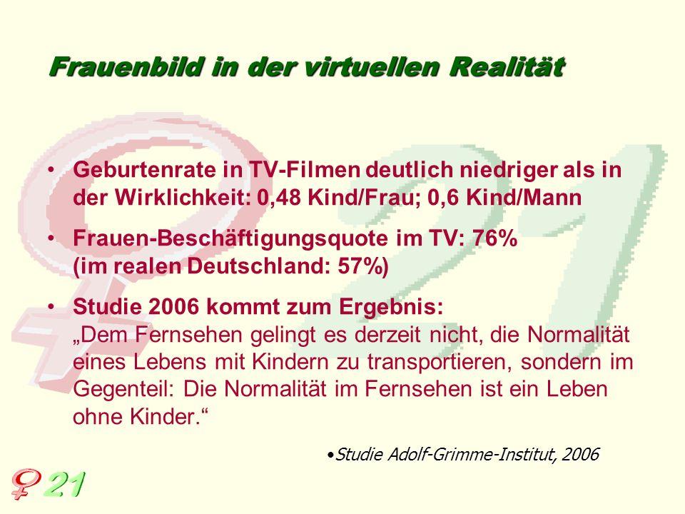 Frauenbild in der virtuellen Realität