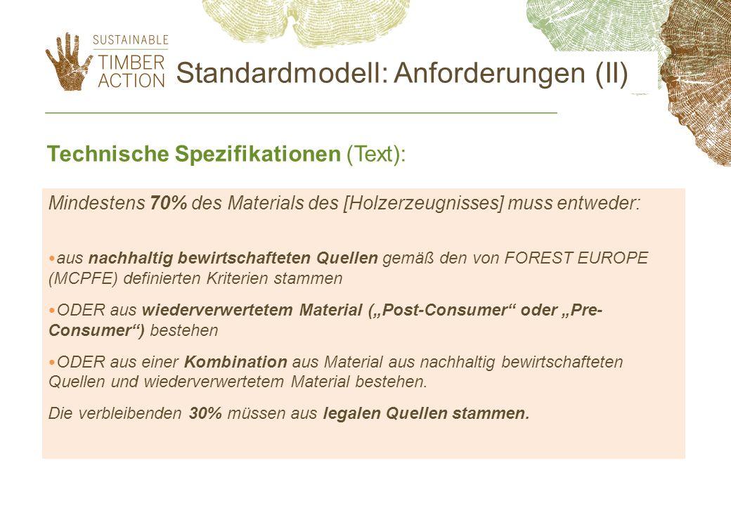Standardmodell: Anforderungen (II)