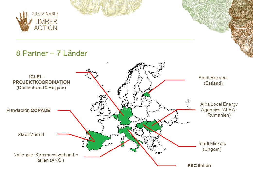 8 Partner – 7 Länder ICLEI – PROJEKTKOORDINATION (Deutschland & Belgien) Stadt Rakvere. (Estland)