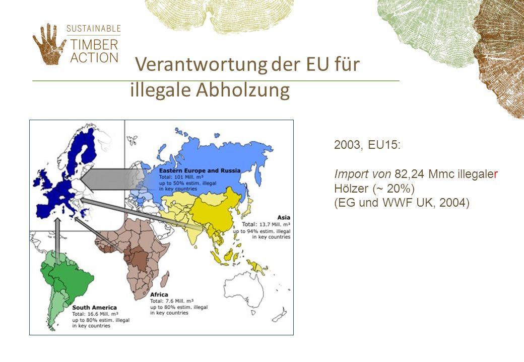 Verantwortung der EU für illegale Abholzung
