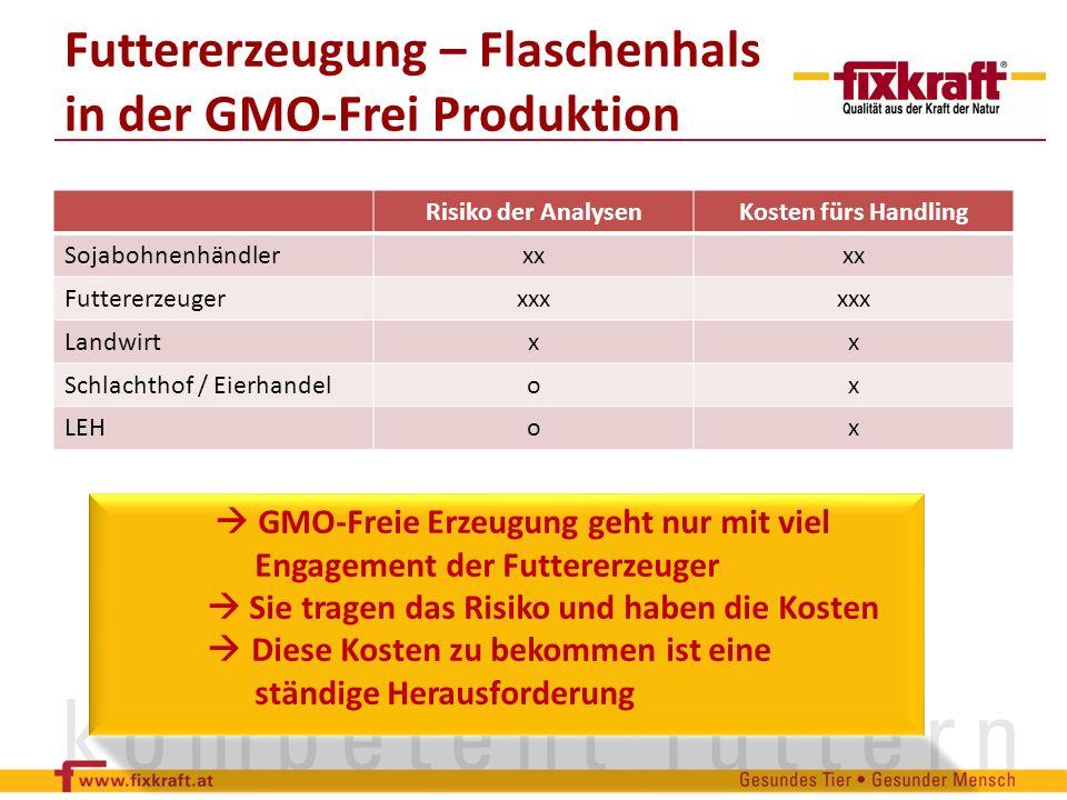 Futtererzeugung – Flaschenhals in der GMO-Frei Produktion
