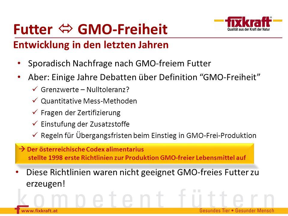 Futter  GMO-Freiheit Entwicklung in den letzten Jahren