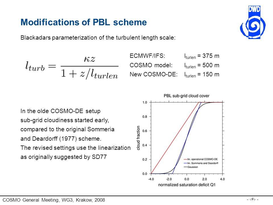 Modifications of PBL scheme