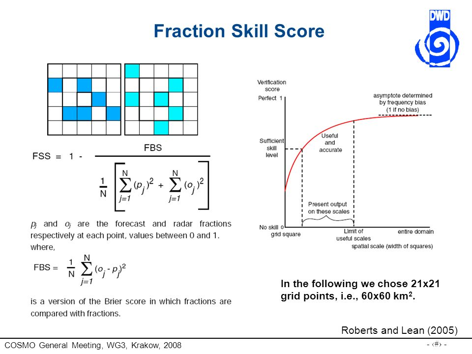 Fraction Skill Score In the following we chose 21x21 grid points, i.e., 60x60 km2.