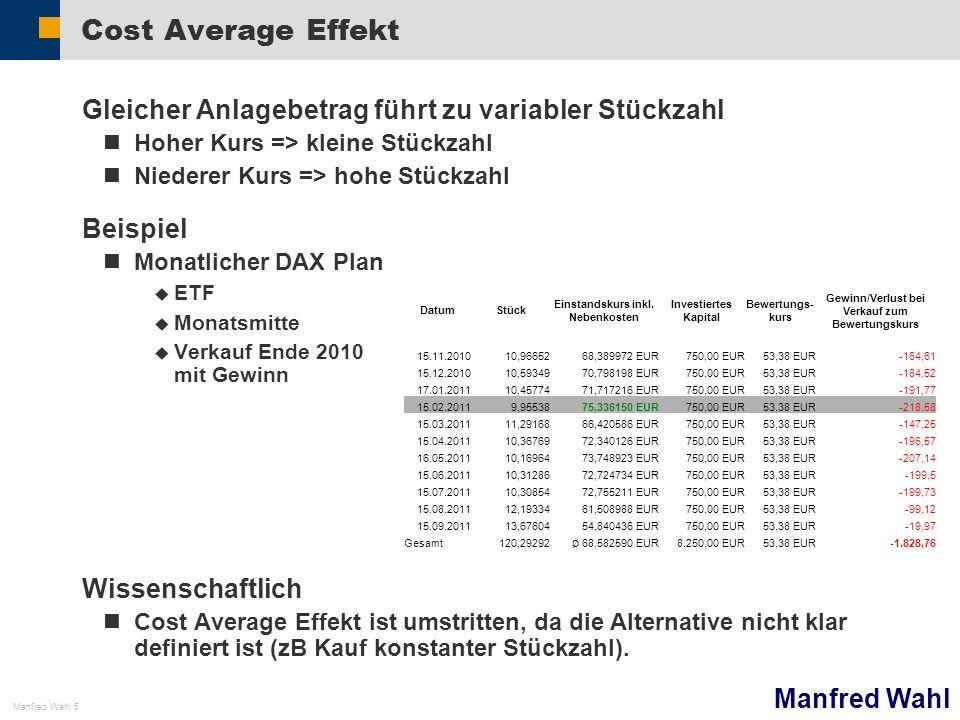 Cost Average Effekt Gleicher Anlagebetrag führt zu variabler Stückzahl