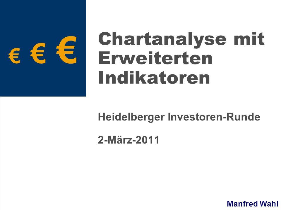 Chartanalyse mit Erweiterten Indikatoren