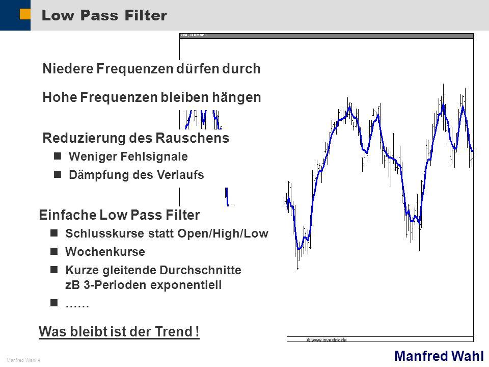 Low Pass Filter Niedere Frequenzen dürfen durch