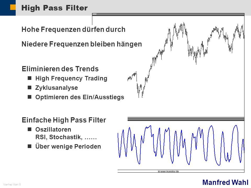High Pass Filter Hohe Frequenzen dürfen durch