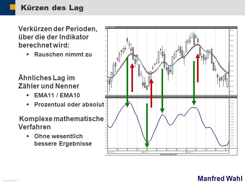 Kürzen des Lag Verkürzen der Perioden, über die der Indikator berechnet wird: Rauschen nimmt zu.