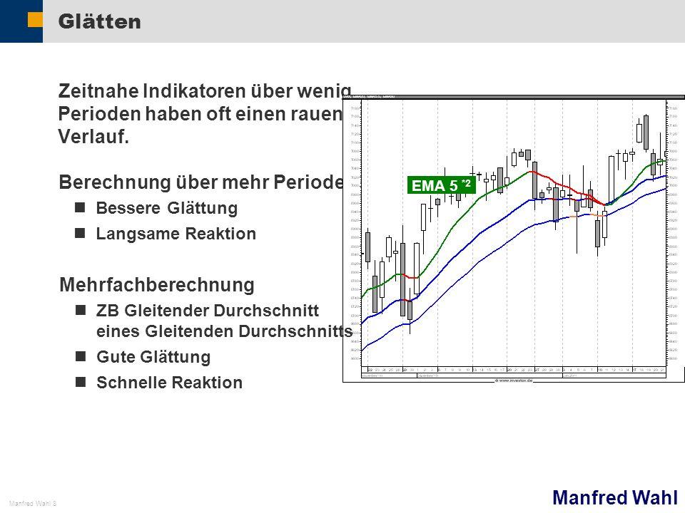 Glätten Zeitnahe Indikatoren über wenig Perioden haben oft einen rauen Verlauf. EMA 5 *2. Mehrfachberechnung.