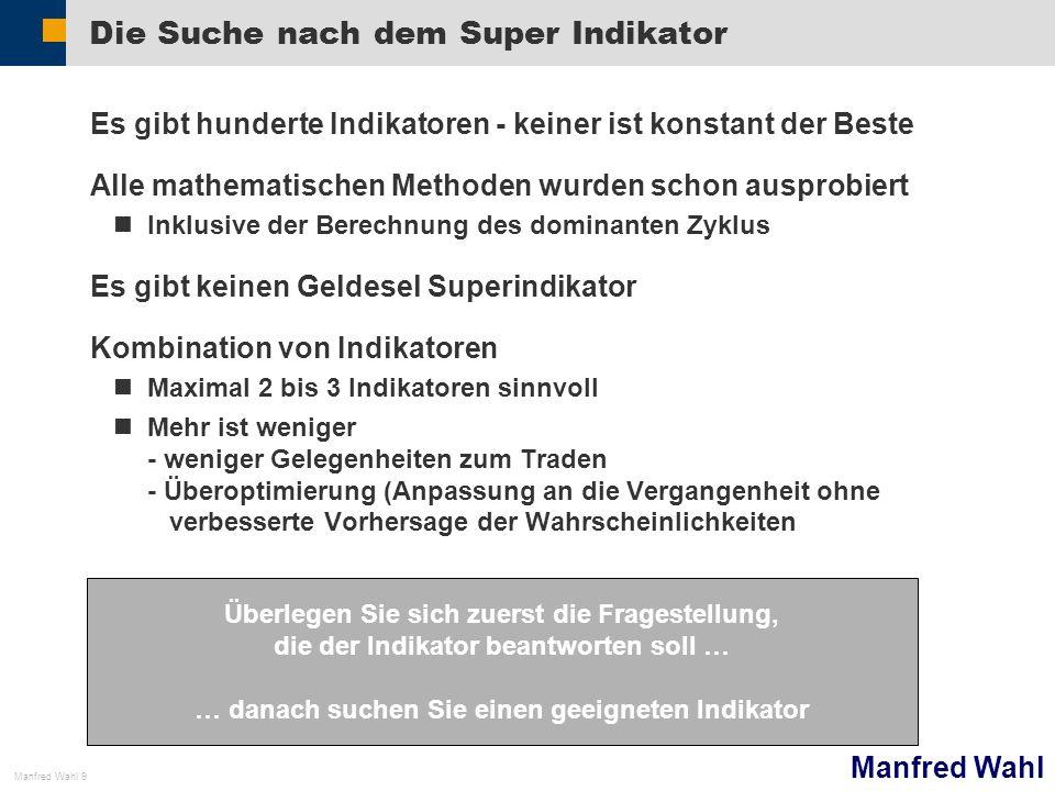 Die Suche nach dem Super Indikator