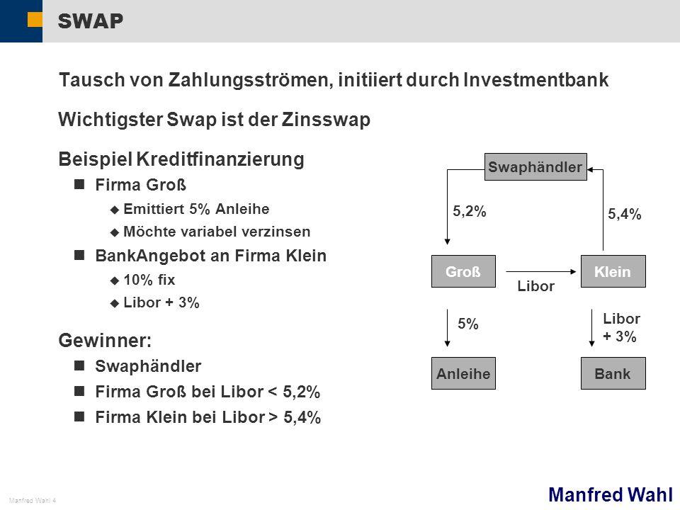 SWAP Tausch von Zahlungsströmen, initiiert durch Investmentbank
