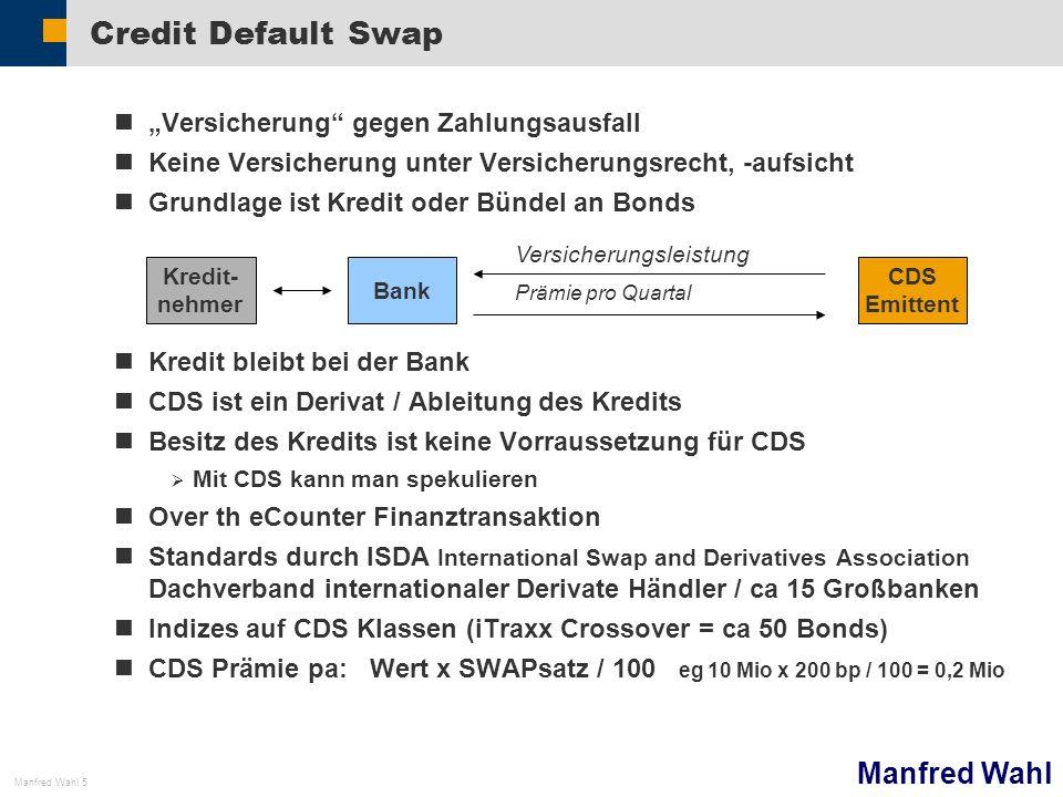 """Credit Default Swap """"Versicherung gegen Zahlungsausfall"""
