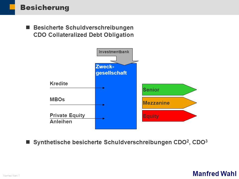 Besicherung Besicherte Schuldverschreibungen CDO Collateralized Debt Obligation. Synthetische besicherte Schuldverschreibungen CDO2, CDO3.