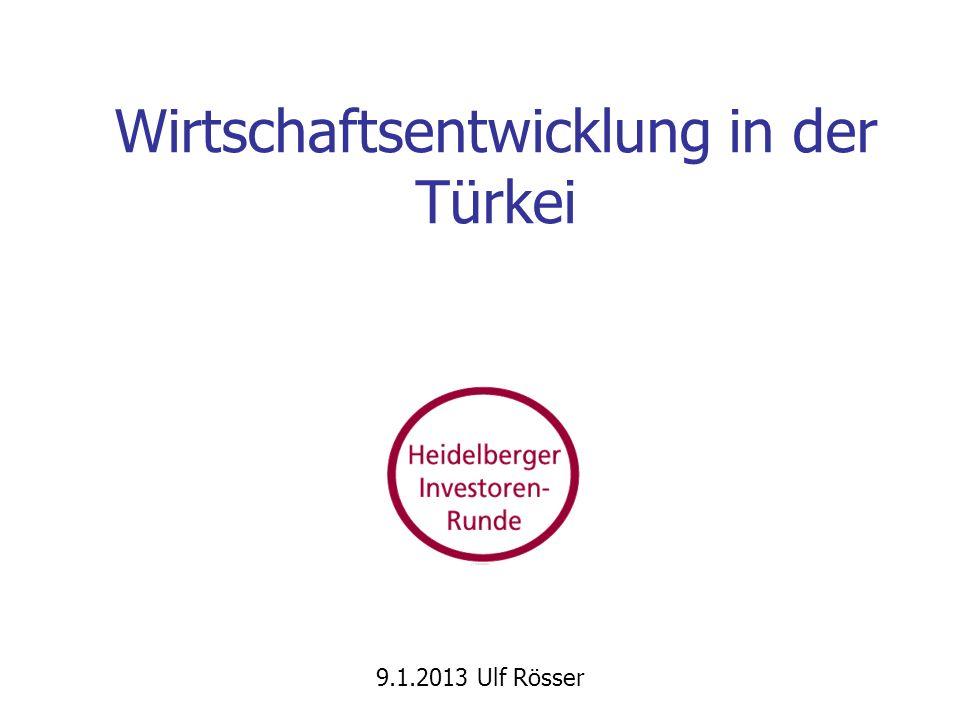 Wirtschaftsentwicklung in der Türkei