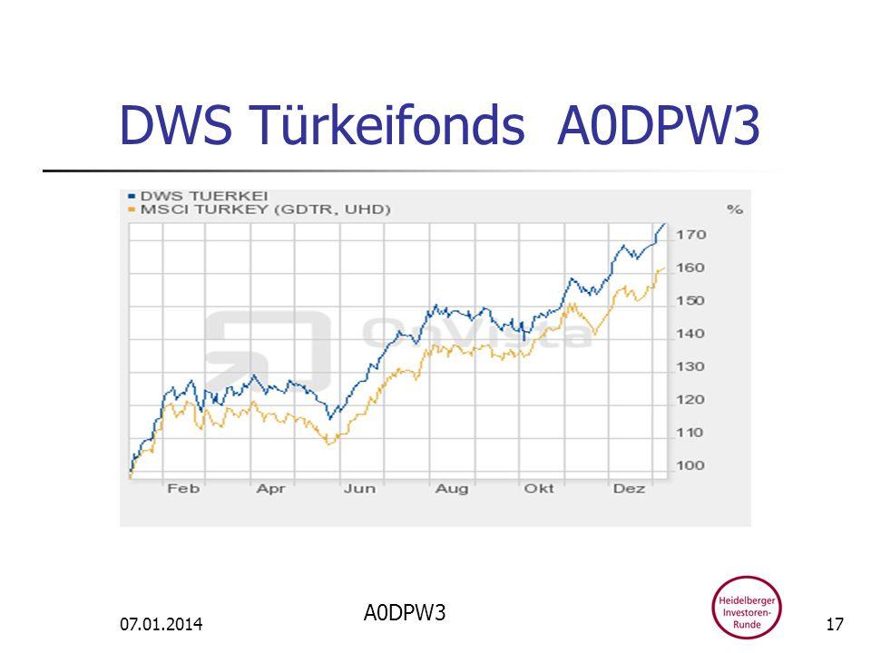 DWS Türkeifonds A0DPW3 27.03.2017 A0DPW3
