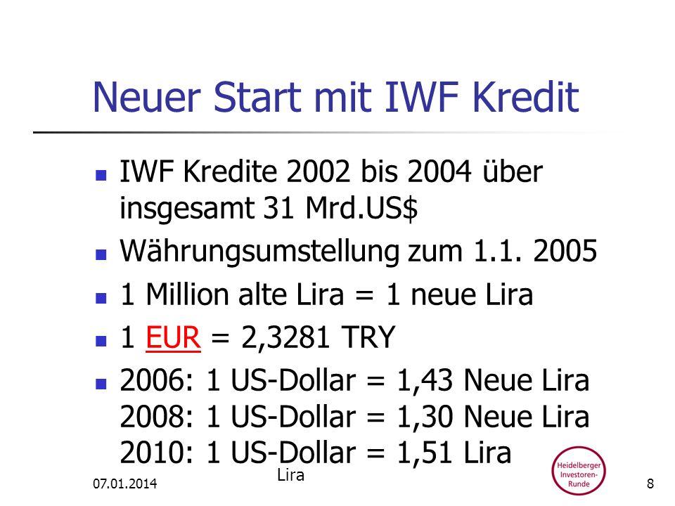 Neuer Start mit IWF Kredit