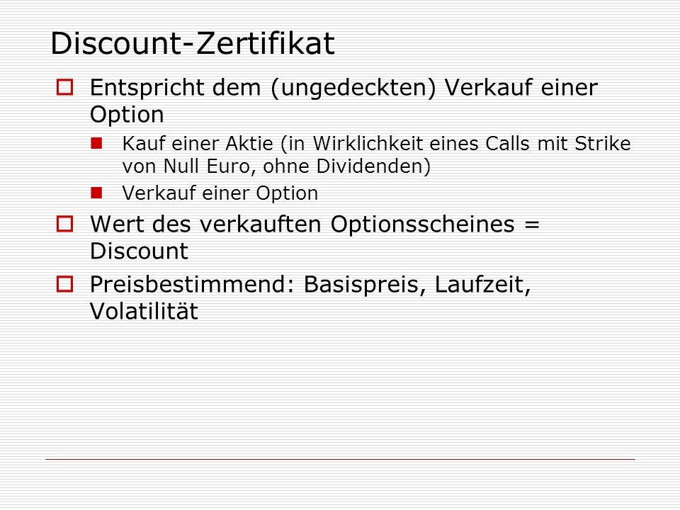 Discount-Zertifikat Entspricht dem (ungedeckten) Verkauf einer Option