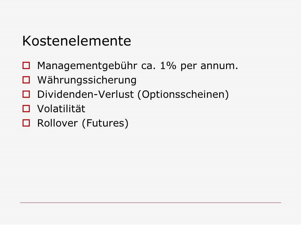 Kostenelemente Managementgebühr ca. 1% per annum. Währungssicherung