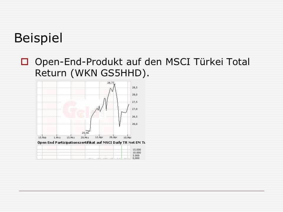 Beispiel Open-End-Produkt auf den MSCI Türkei Total Return (WKN GS5HHD).