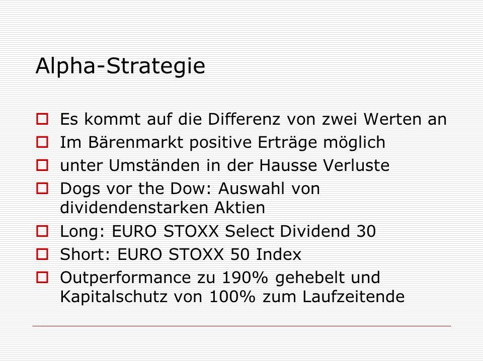 Alpha-Strategie Es kommt auf die Differenz von zwei Werten an