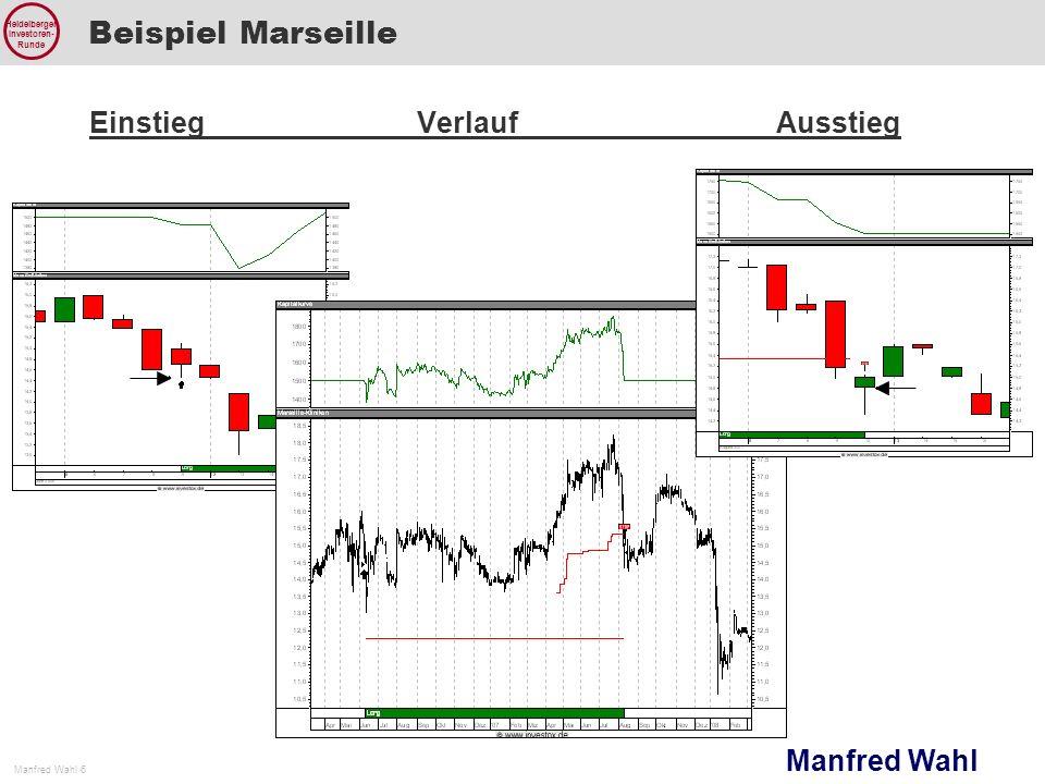 Beispiel Marseille Einstieg Verlauf Ausstieg