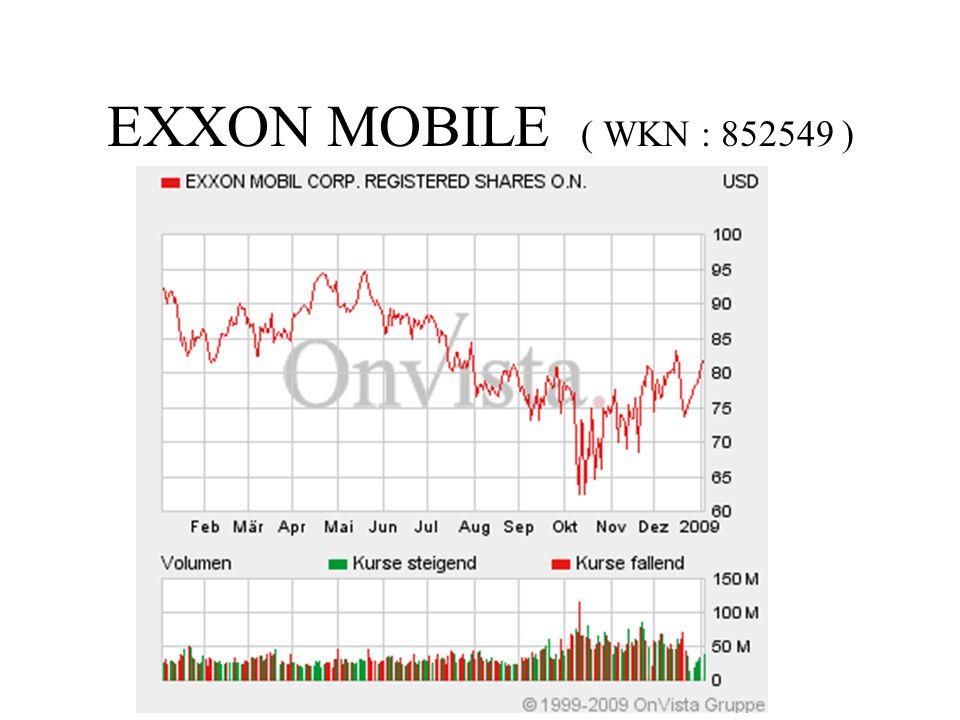 EXXON MOBILE ( WKN : 852549 )