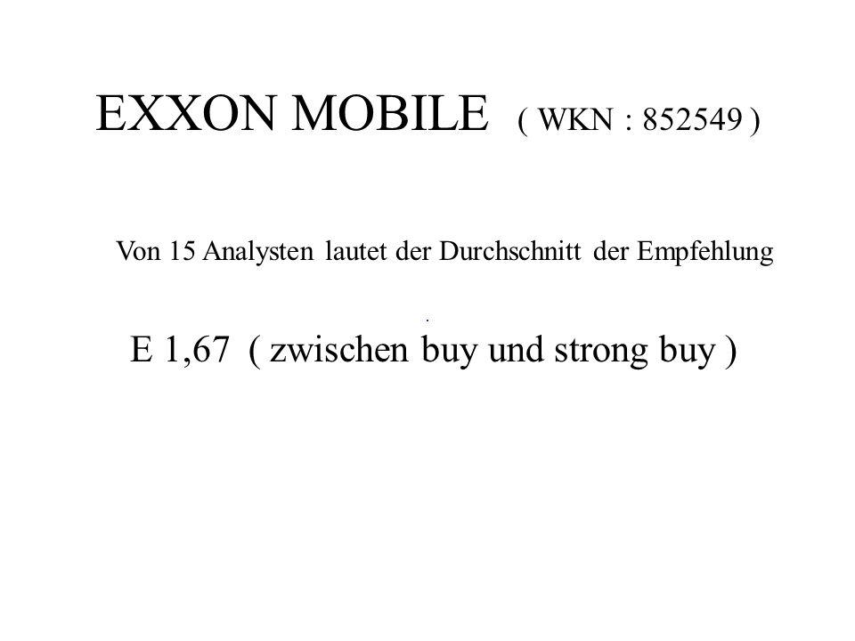 EXXON MOBILE ( WKN : 852549 ) E 1,67 ( zwischen buy und strong buy )