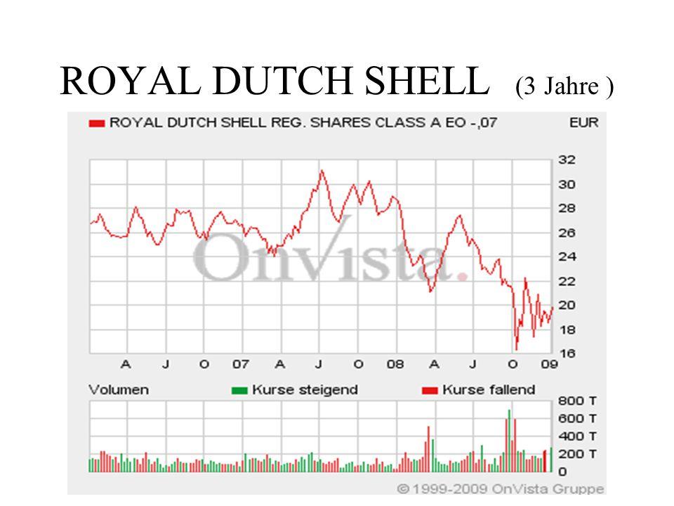 ROYAL DUTCH SHELL (3 Jahre )