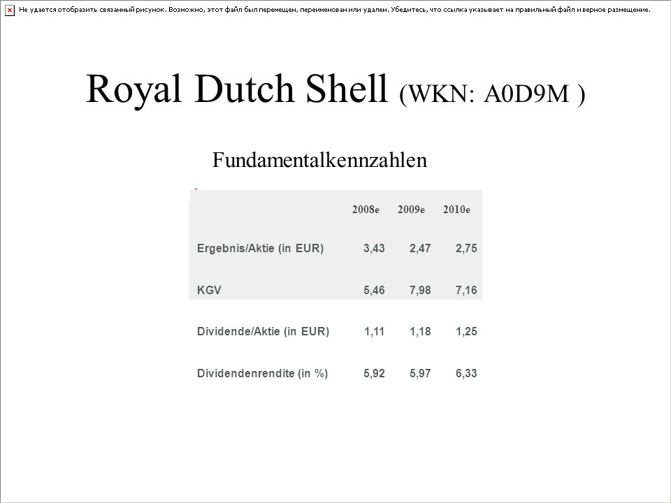 Royal Dutch Shell (WKN: A0D9M )