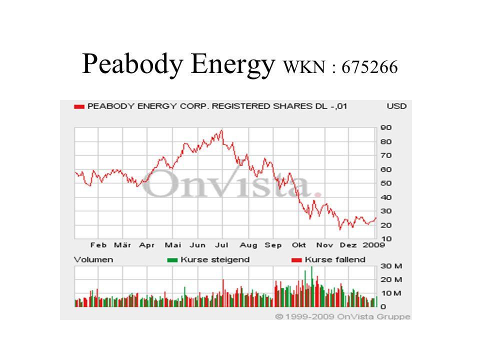 Peabody Energy WKN : 675266