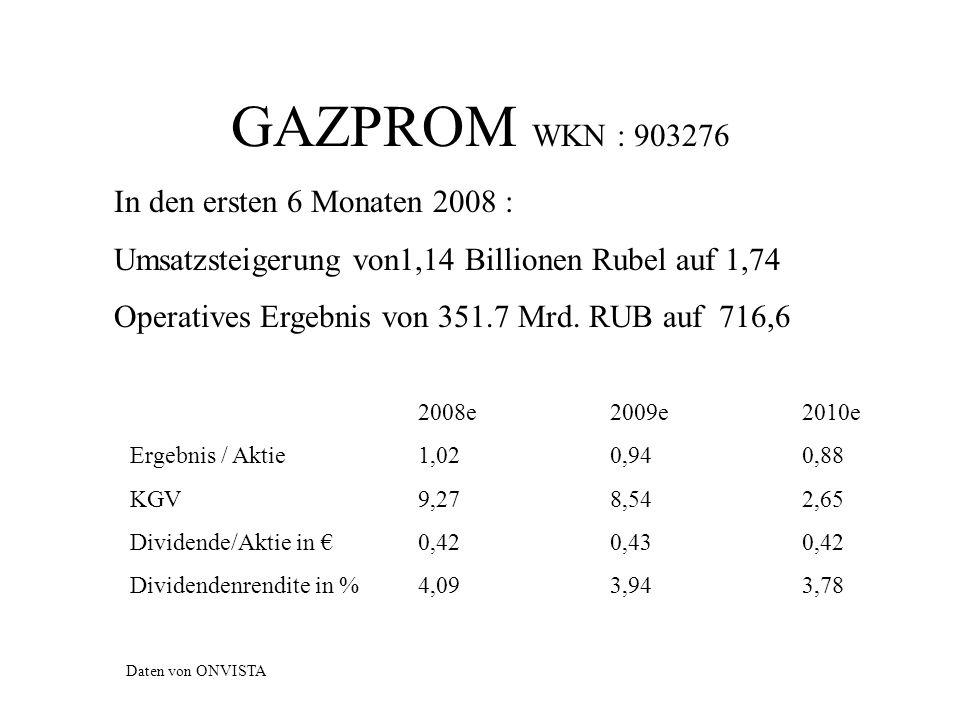GAZPROM WKN : 903276 In den ersten 6 Monaten 2008 :