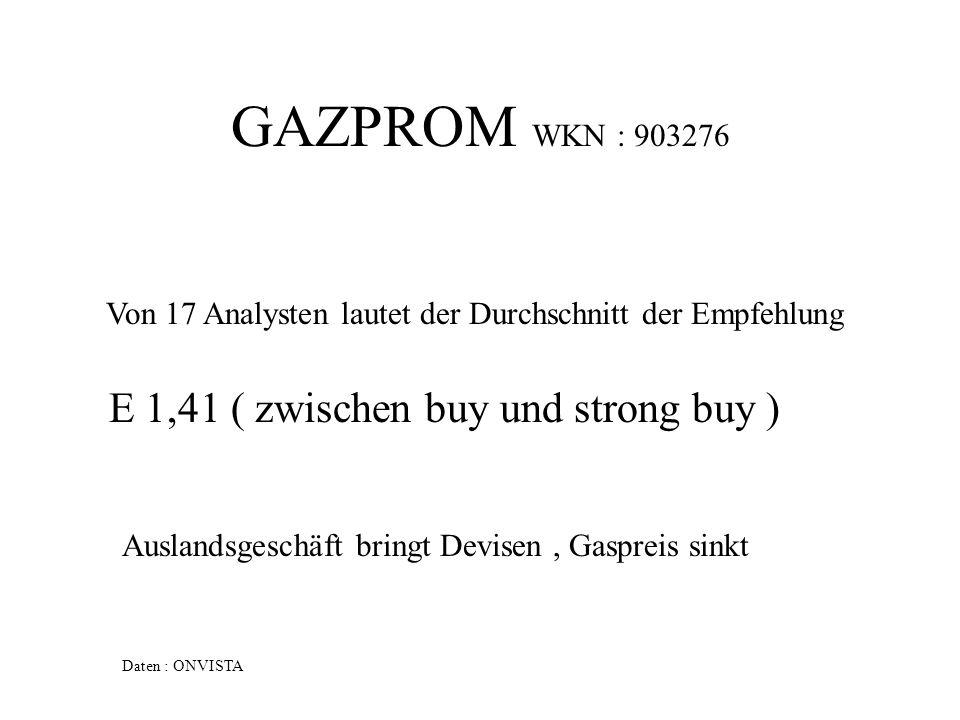 GAZPROM WKN : 903276 E 1,41 ( zwischen buy und strong buy )