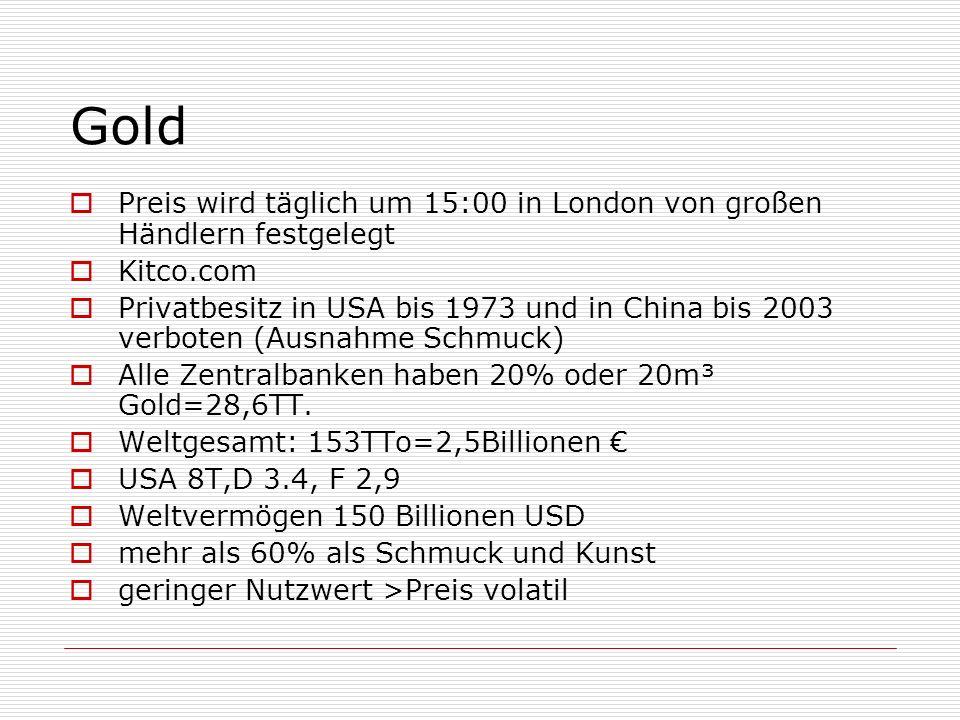 Gold Preis wird täglich um 15:00 in London von großen Händlern festgelegt. Kitco.com.