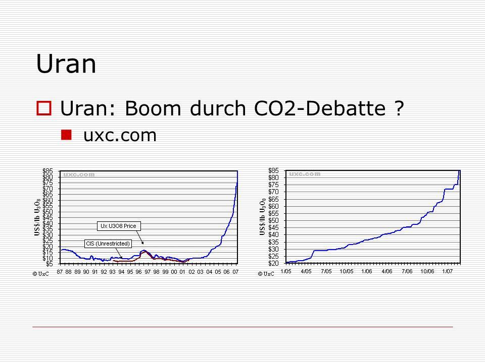 Uran Uran: Boom durch CO2-Debatte uxc.com