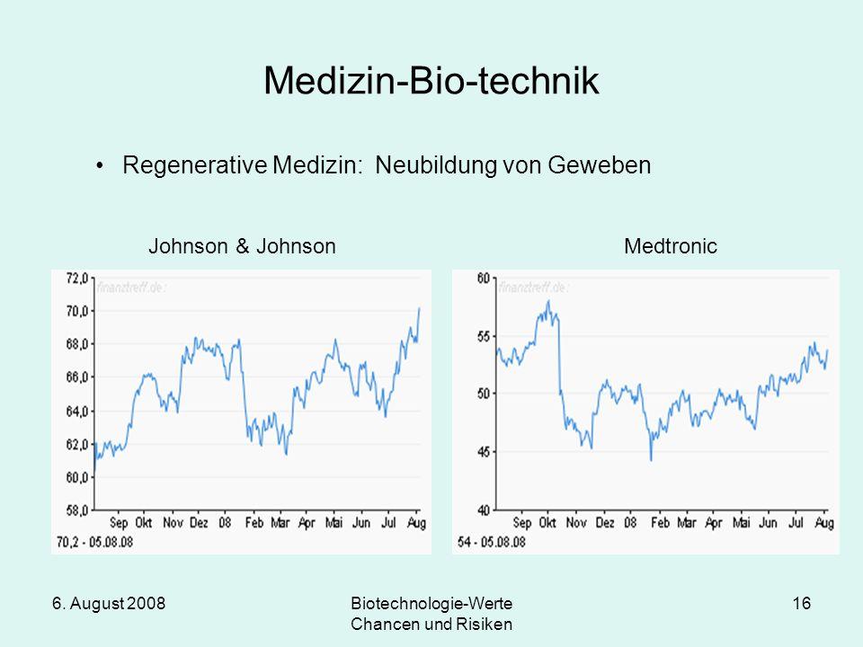 Biotechnologie-Werte Chancen und Risiken