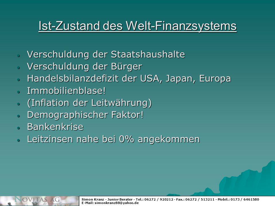 Ist-Zustand des Welt-Finanzsystems