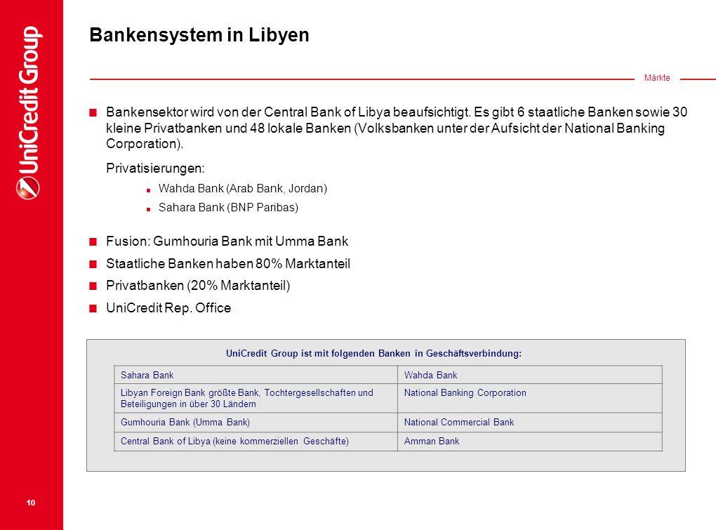 Bankensystem in Libyen