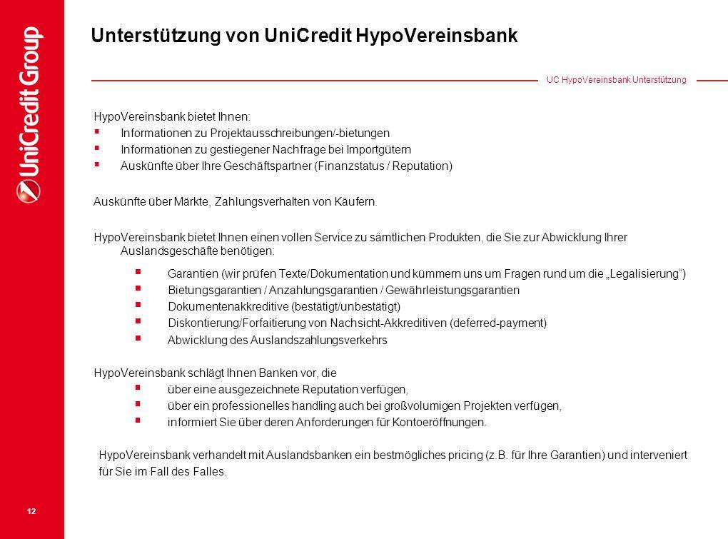 Unterstützung von UniCredit HypoVereinsbank
