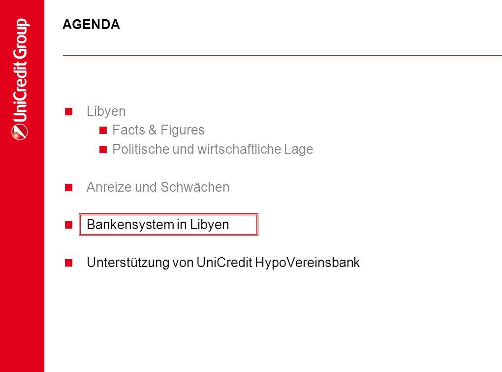 AGENDA Libyen. Facts & Figures. Politische und wirtschaftliche Lage. Anreize und Schwächen. Bankensystem in Libyen.