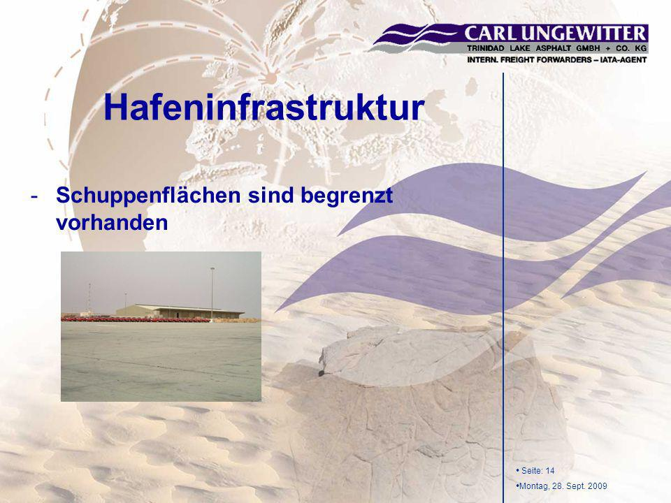 27.03.2017 Hafeninfrastruktur Schuppenflächen sind begrenzt vorhanden