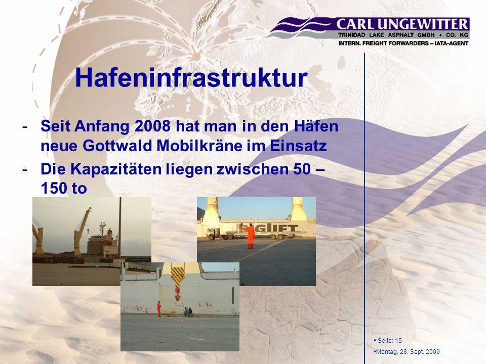 27.03.2017 Hafeninfrastruktur. Seit Anfang 2008 hat man in den Häfen neue Gottwald Mobilkräne im Einsatz.