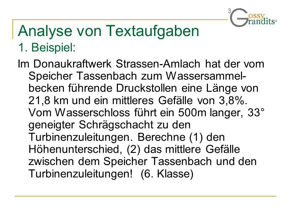 Analyse von Textaufgaben 1. Beispiel:
