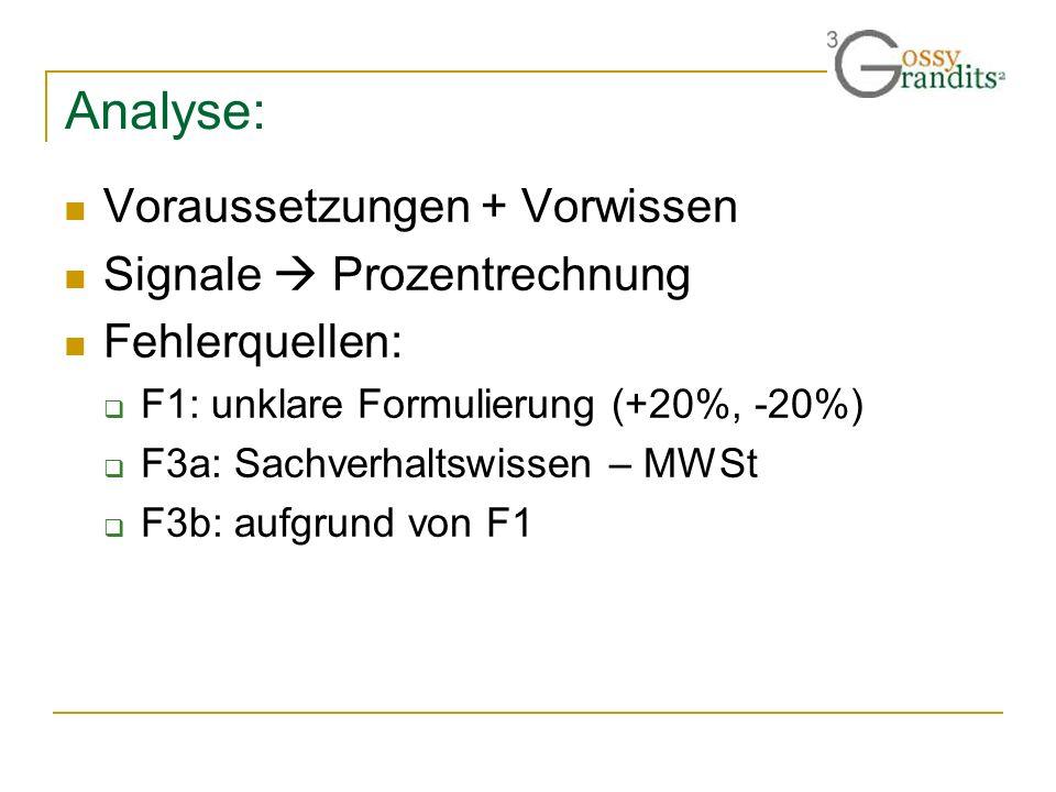 Analyse: Voraussetzungen + Vorwissen Signale  Prozentrechnung