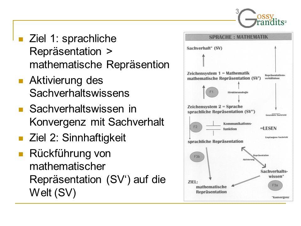 Ziel 1: sprachliche Repräsentation > mathematische Repräsention