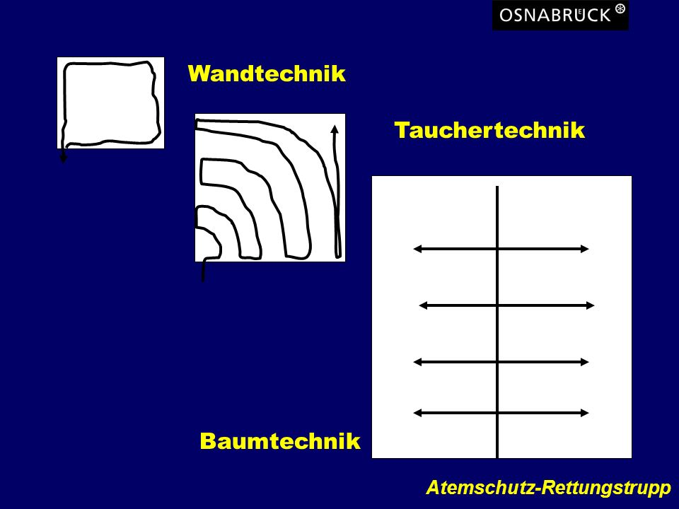 Wandtechnik Tauchertechnik Baumtechnik
